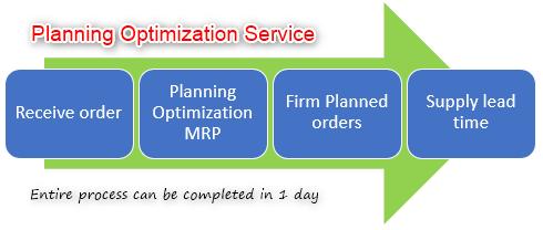 planning optimization service dynamics 365